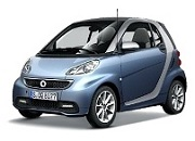 Smart Fortwo 450 1998-2006