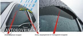 Дефлекторы окон для Renault Duster 2010- Cobra